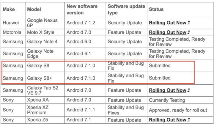 Когда выйдет Android 7.1 для Galaxy S8 и Galaxy S8+