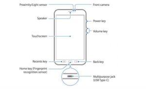 Galaxy Tab Active 2: расположение кнопок, портов и датчиков