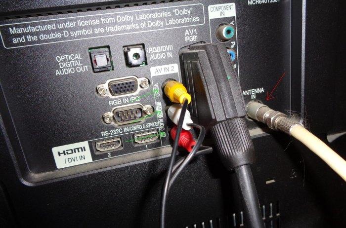 как настроить кабельное тв на телевизоре samsung
